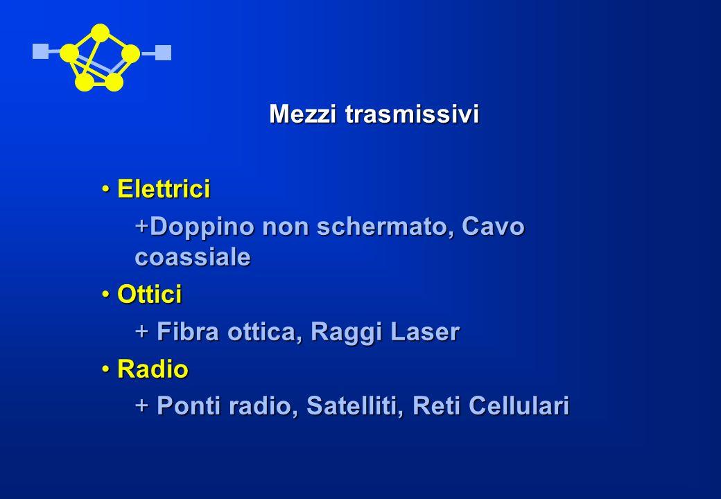 Mezzi trasmissivi Elettrici. Doppino non schermato, Cavo coassiale. Ottici. Fibra ottica, Raggi Laser.