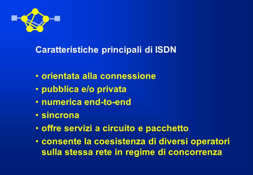Caratteristiche principali di ISDN