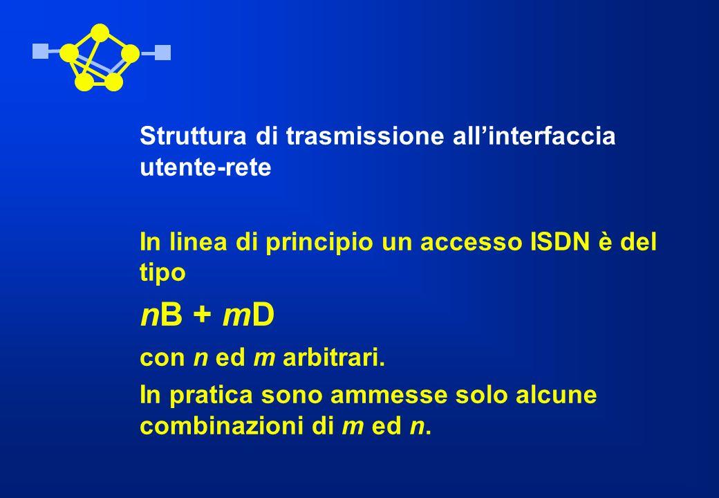 nB + mD Struttura di trasmissione all'interfaccia utente-rete