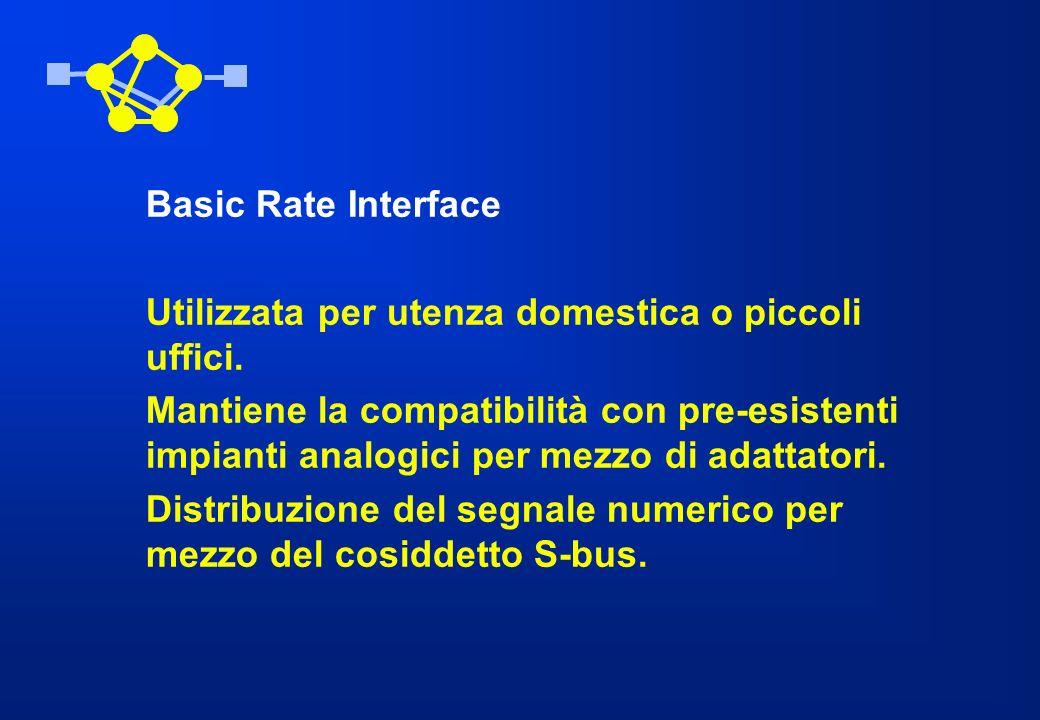 Basic Rate Interface Utilizzata per utenza domestica o piccoli uffici.