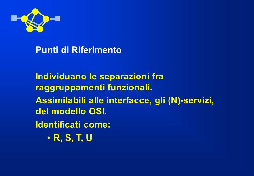 Punti di Riferimento Individuano le separazioni fra raggruppamenti funzionali. Assimilabili alle interfacce, gli (N)-servizi, del modello OSI.