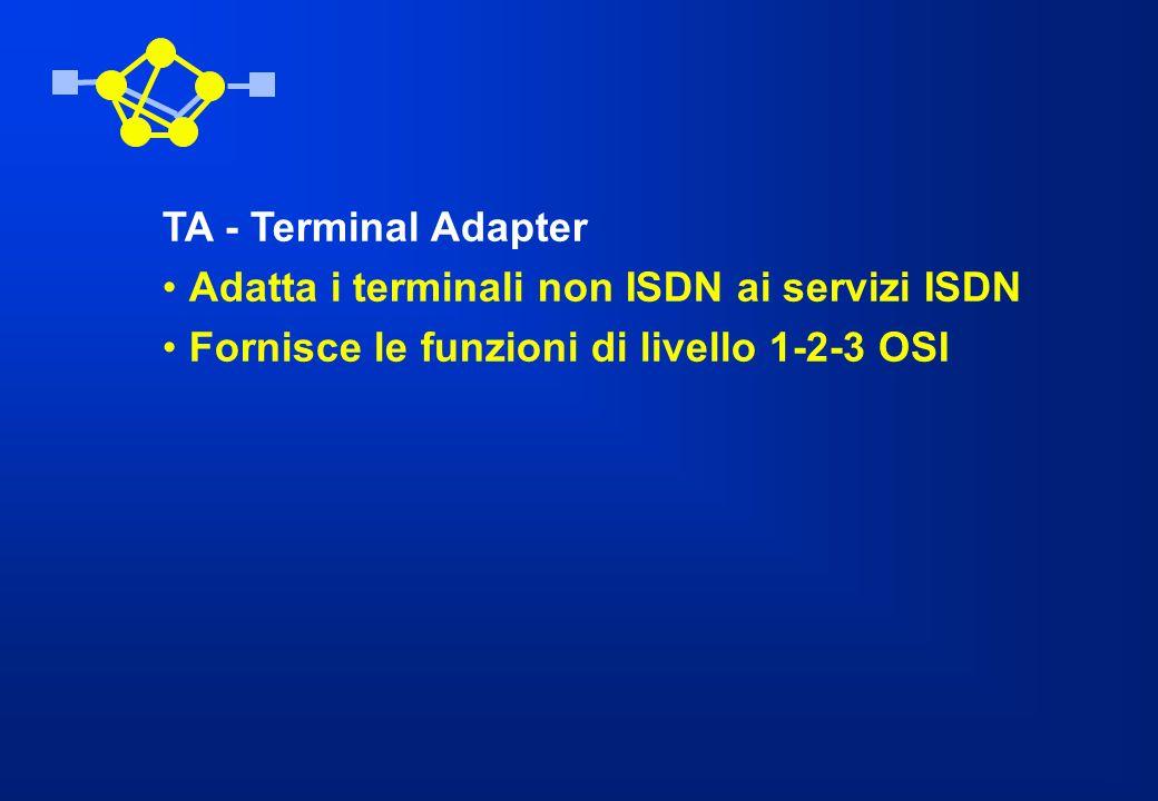 TA - Terminal Adapter Adatta i terminali non ISDN ai servizi ISDN.