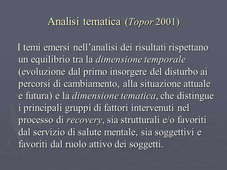 Analisi tematica (Topor 2001)