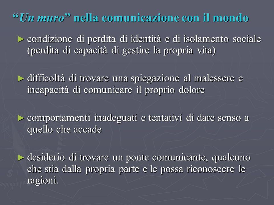 Un muro nella comunicazione con il mondo