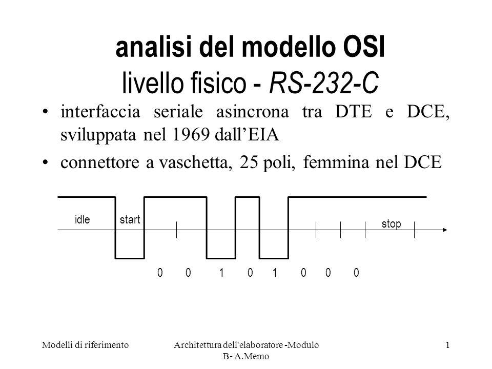 analisi del modello OSI livello fisico - RS-232-C