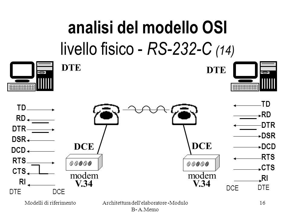 analisi del modello OSI livello fisico - RS-232-C (14)