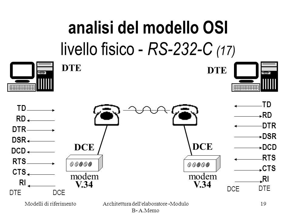 analisi del modello OSI livello fisico - RS-232-C (17)