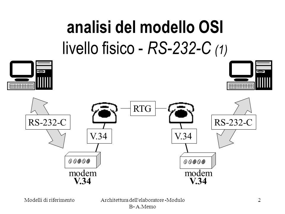 analisi del modello OSI livello fisico - RS-232-C (1)