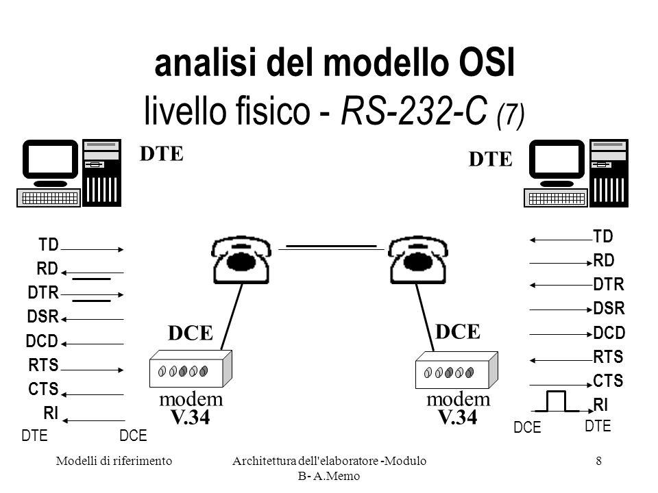 analisi del modello OSI livello fisico - RS-232-C (7)