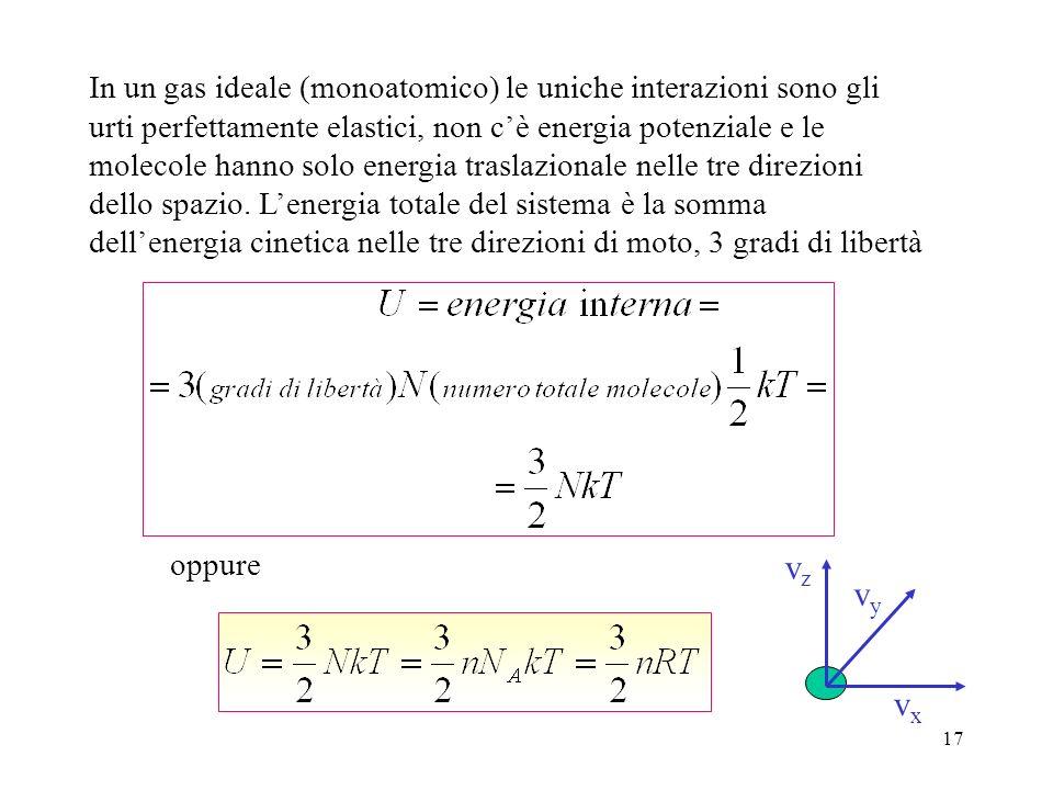 In un gas ideale (monoatomico) le uniche interazioni sono gli urti perfettamente elastici, non c'è energia potenziale e le molecole hanno solo energia traslazionale nelle tre direzioni dello spazio. L'energia totale del sistema è la somma dell'energia cinetica nelle tre direzioni di moto, 3 gradi di libertà