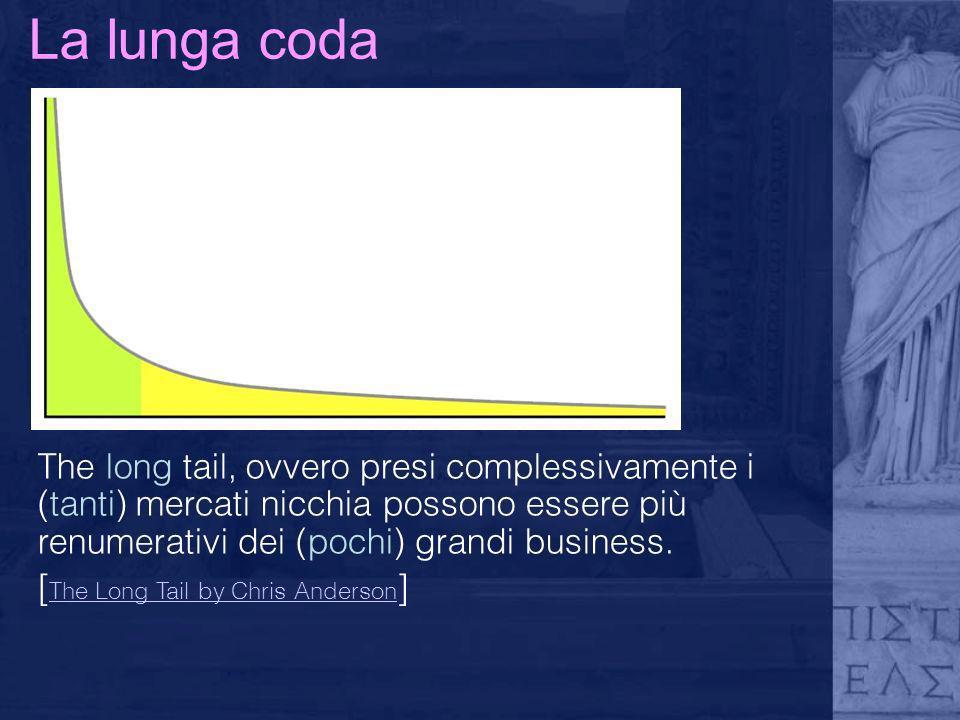 La lunga coda The long tail, ovvero presi complessivamente i (tanti) mercati nicchia possono essere più renumerativi dei (pochi) grandi business.