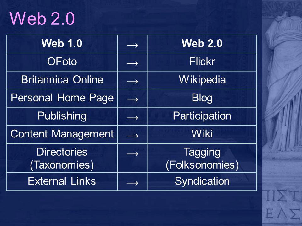 Web 2.0 → Web 1.0 Web 2.0 OFoto Flickr Britannica Online Wikipedia