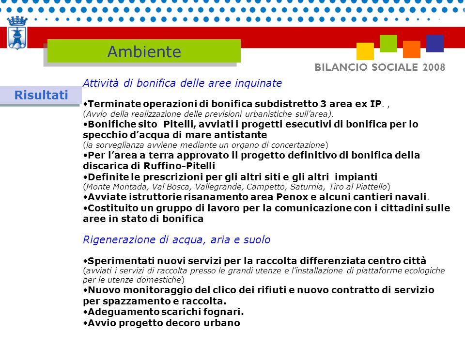 Ambiente Risultati BILANCIO SOCIALE 2008