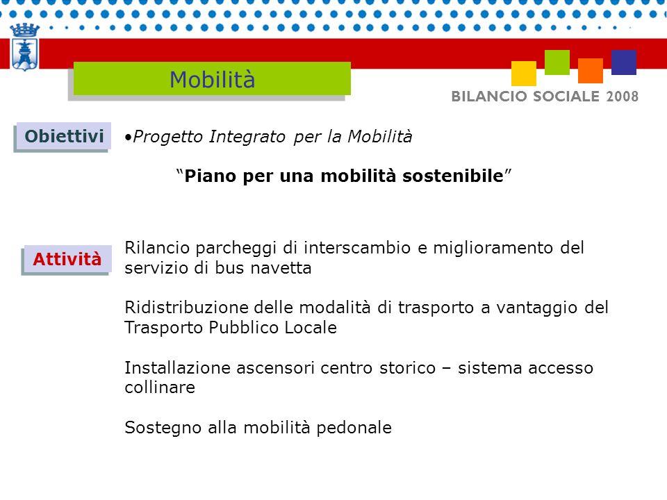 Mobilità Obiettivi Progetto Integrato per la Mobilità