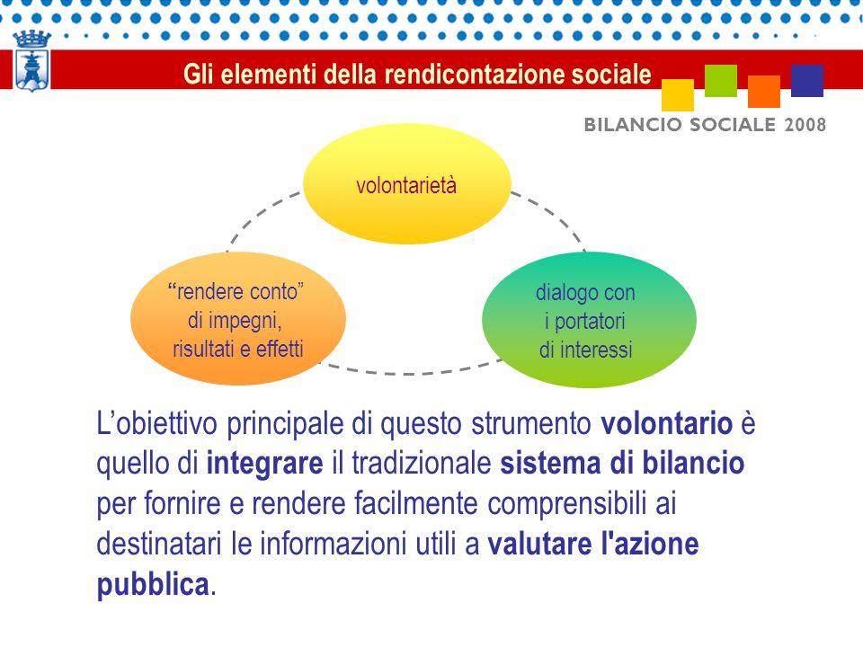 Gli elementi della rendicontazione sociale