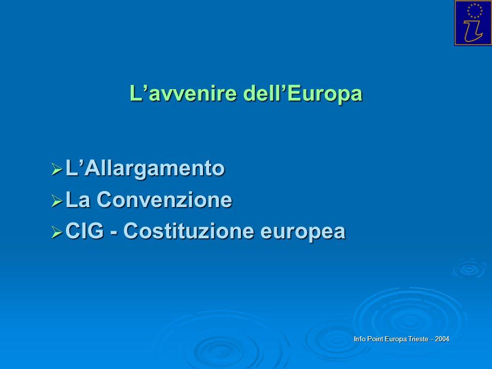 L'avvenire dell'Europa