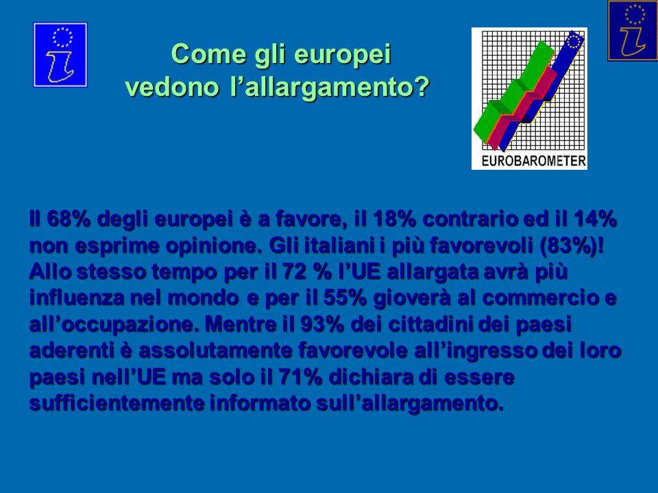 Come gli europei vedono l'allargamento