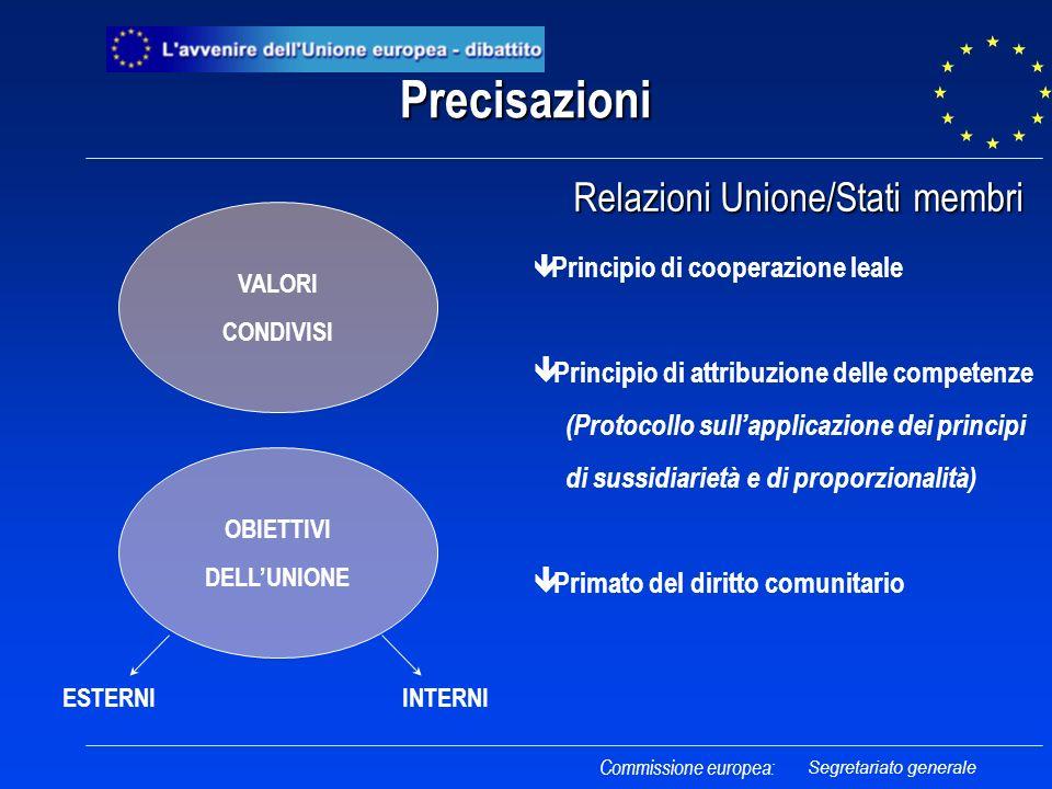 Precisazioni Relazioni Unione/Stati membri