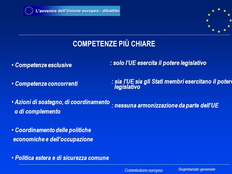 COMPETENZE PIÙ CHIARE : solo l'UE esercita il potere legislativo