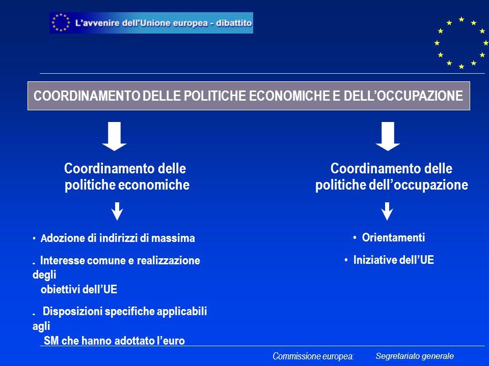 Coordinamento delle politiche economiche