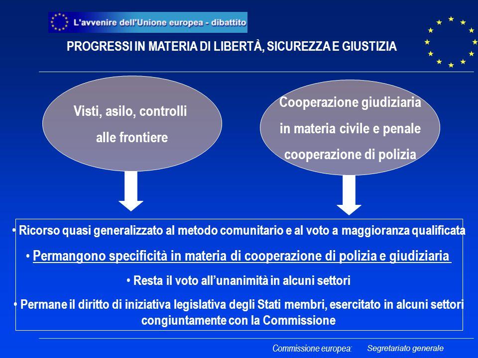 Cooperazione giudiziaria in materia civile e penale