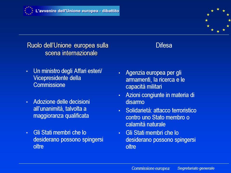 Ruolo dell'Unione europea sulla scena internazionale