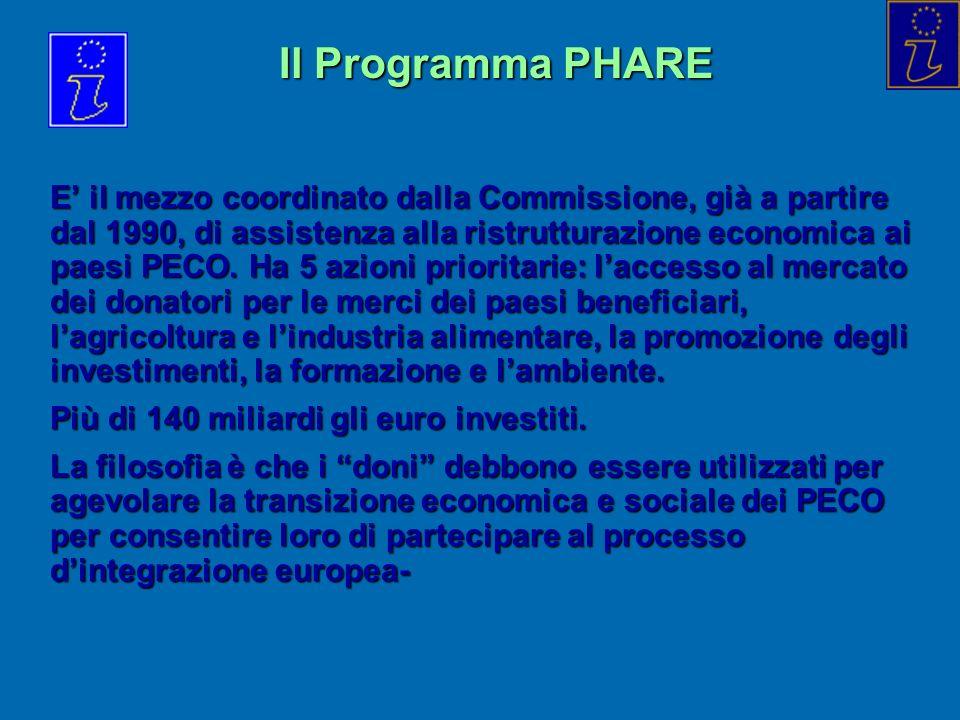 Il Programma PHARE