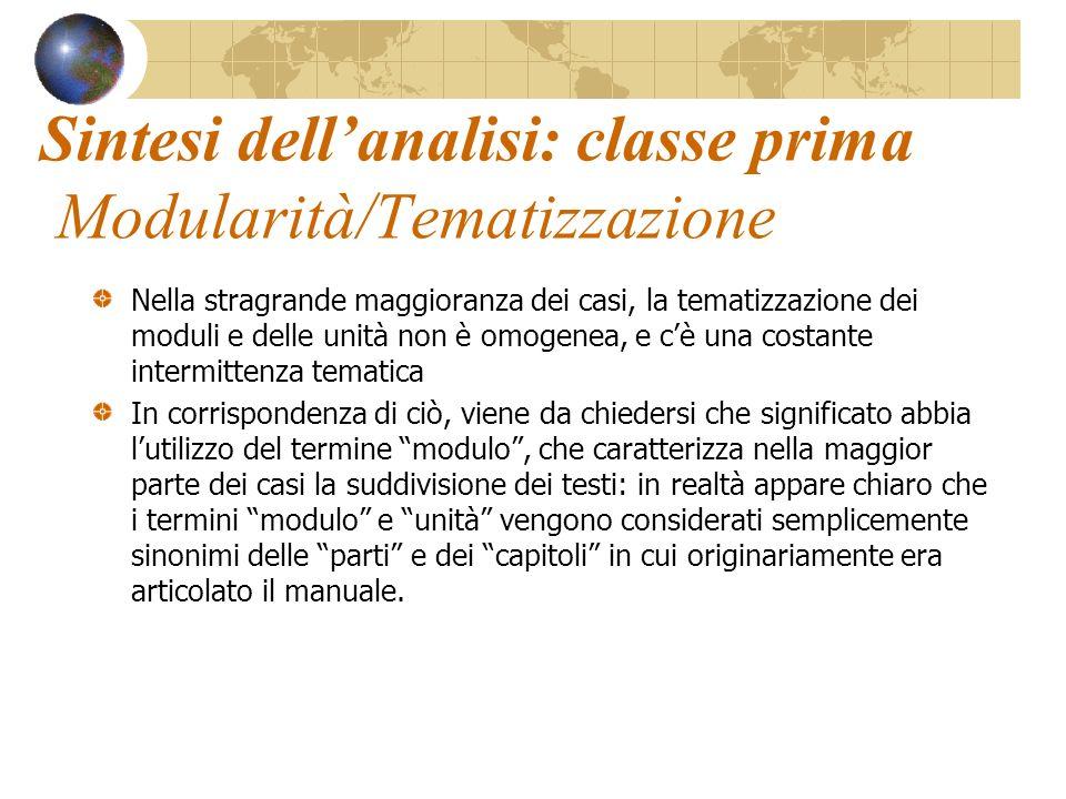Sintesi dell'analisi: classe prima Modularità/Tematizzazione