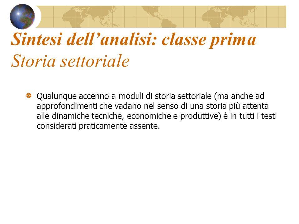 Sintesi dell'analisi: classe prima Storia settoriale