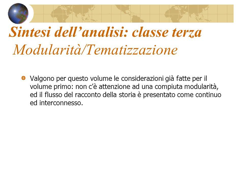 Sintesi dell'analisi: classe terza Modularità/Tematizzazione