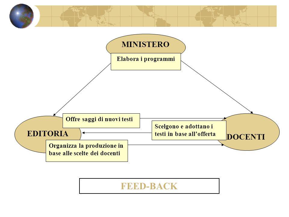 FEED-BACK MINISTERO EDITORIA Elabora i programmi