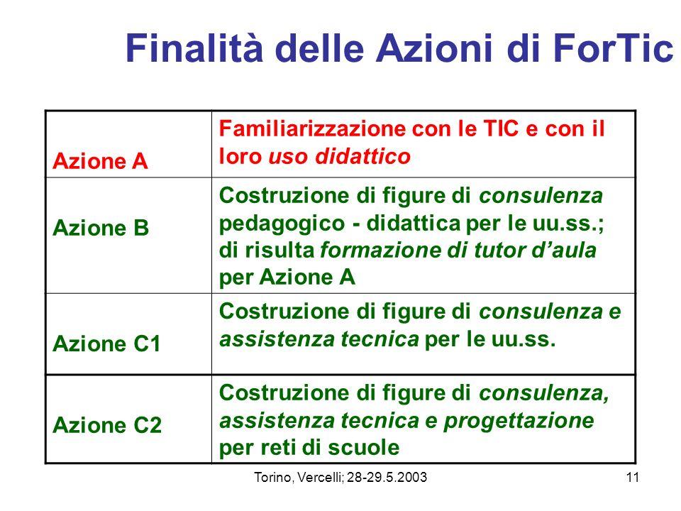 Finalità delle Azioni di ForTic