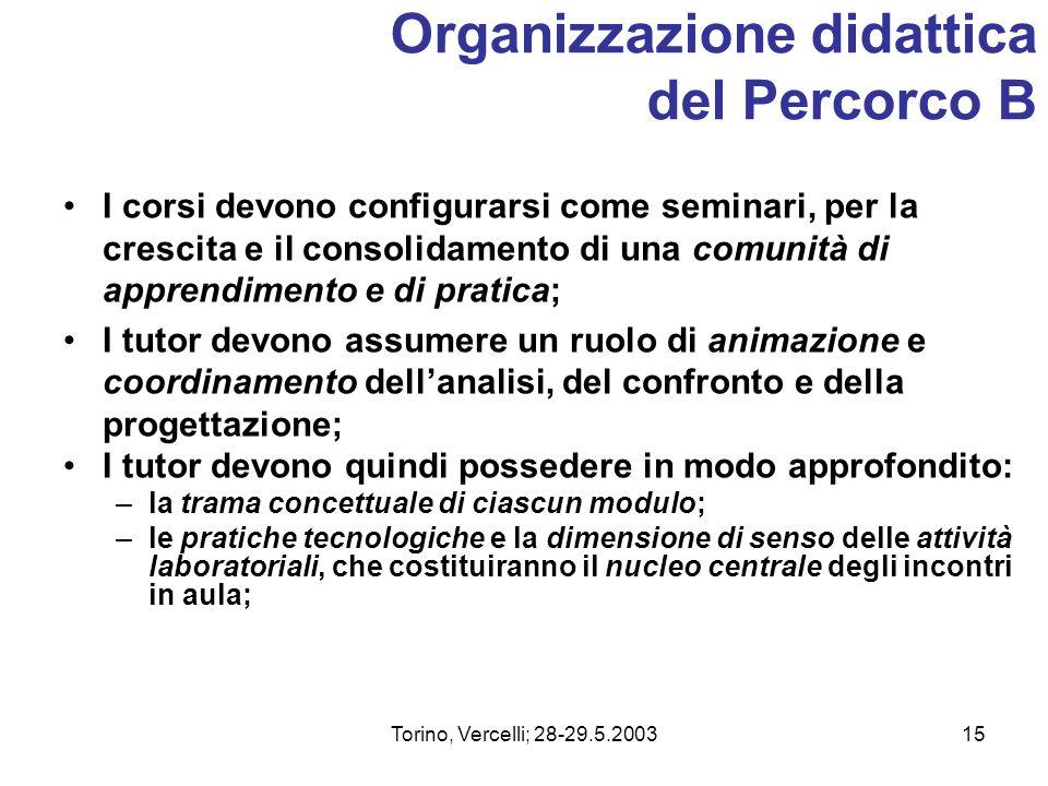 Organizzazione didattica del Percorco B