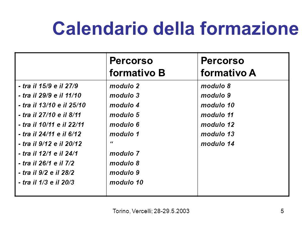 Calendario della formazione