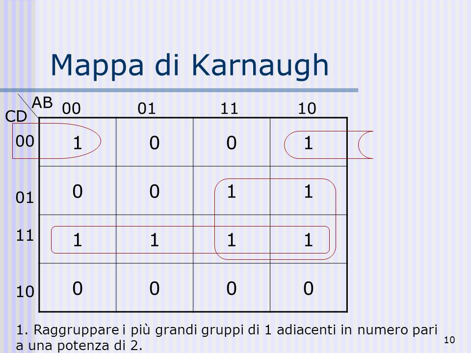 Mappa di Karnaugh AB CD