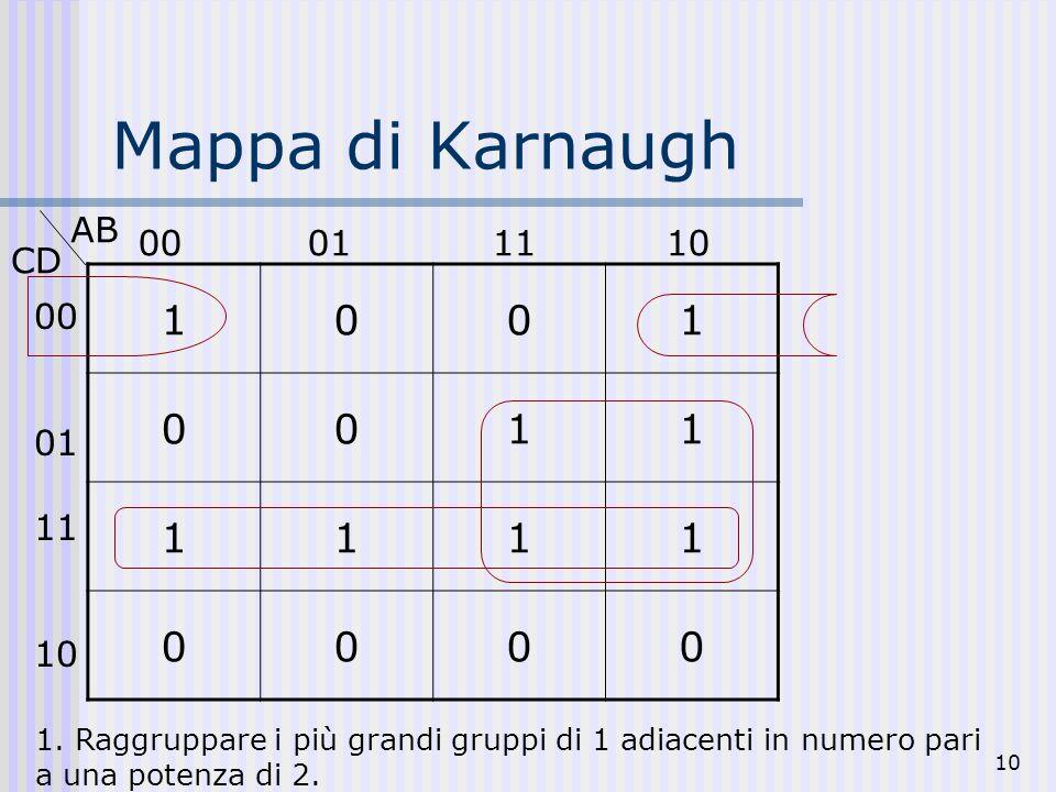 Mappa di Karnaugh AB. 00 01 11 10. CD. 1. 00. 01. 11. 10.