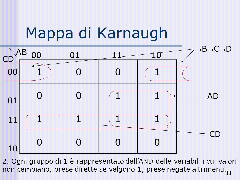 Mappa di Karnaugh 1 ¬B¬C¬D AB 00 01 11 10 CD 00 01 11 AD 10 CD