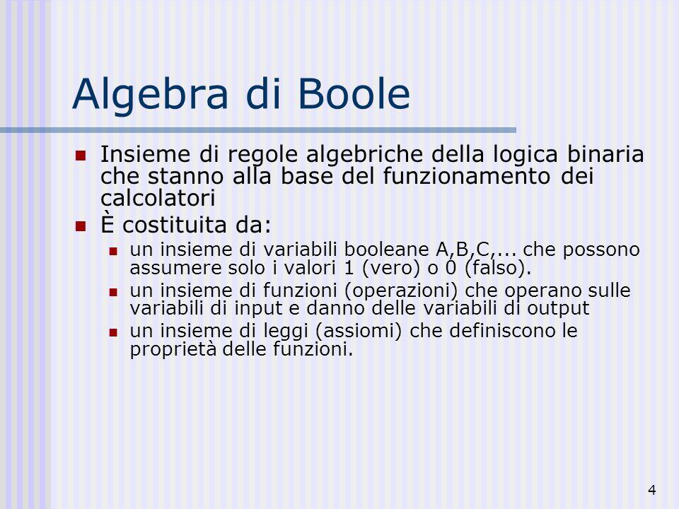 Algebra di Boole Insieme di regole algebriche della logica binaria che stanno alla base del funzionamento dei calcolatori.
