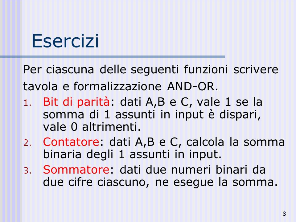 Esercizi Per ciascuna delle seguenti funzioni scrivere