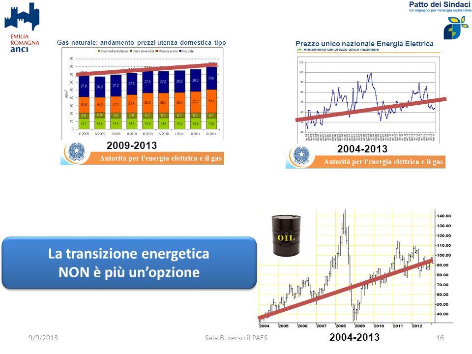 La transizione energetica NON è più un'opzione