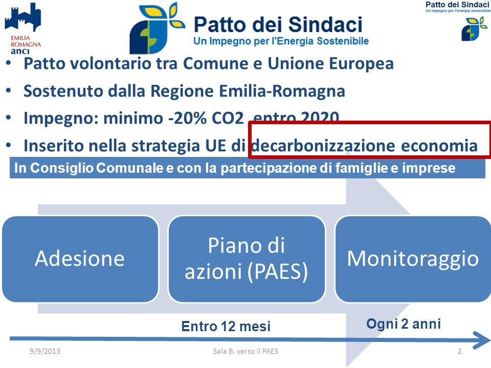 Patto volontario tra Comune e Unione Europea