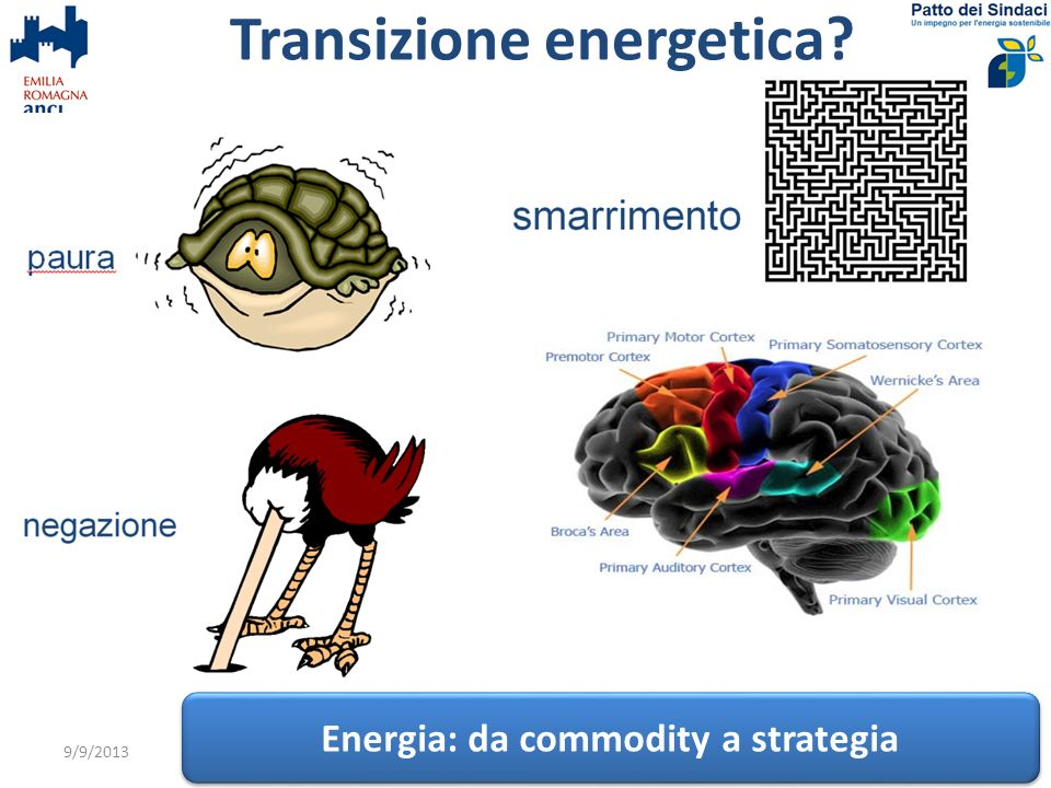 Transizione energetica Energia: da commodity a strategia