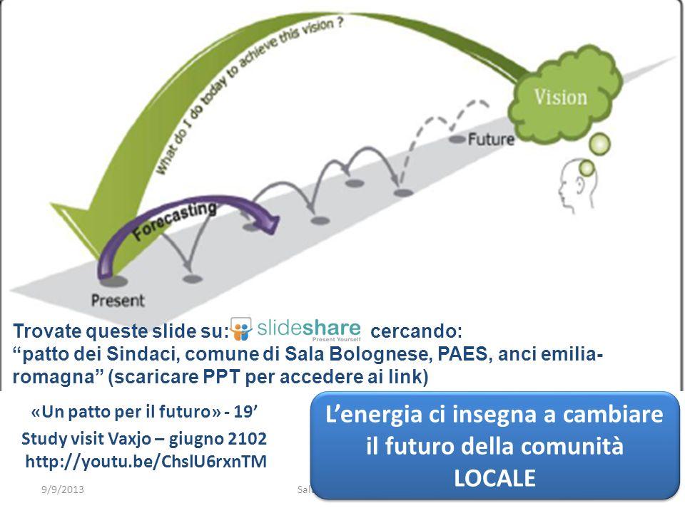 L'energia ci insegna a cambiare il futuro della comunità LOCALE