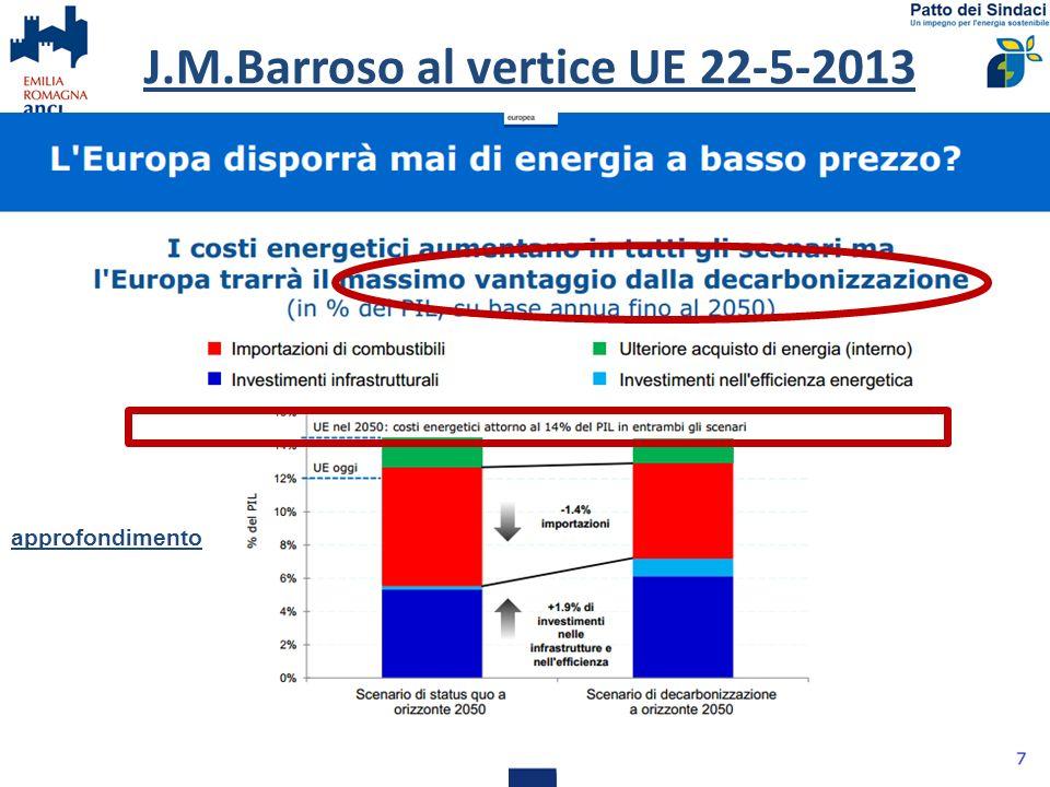 J.M.Barroso al vertice UE 22-5-2013