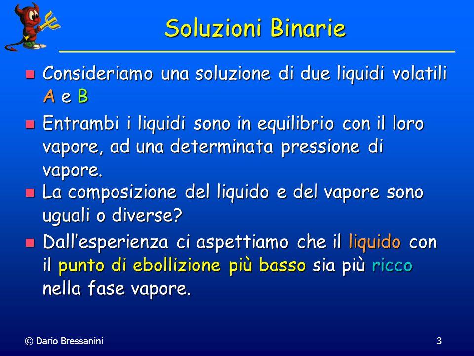 Soluzioni Binarie Consideriamo una soluzione di due liquidi volatili A e B.