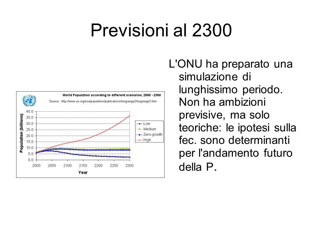 Previsioni al 2300