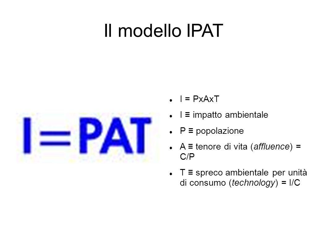 Il modello IPAT I = PxAxT I ≡ impatto ambientale P ≡ popolazione