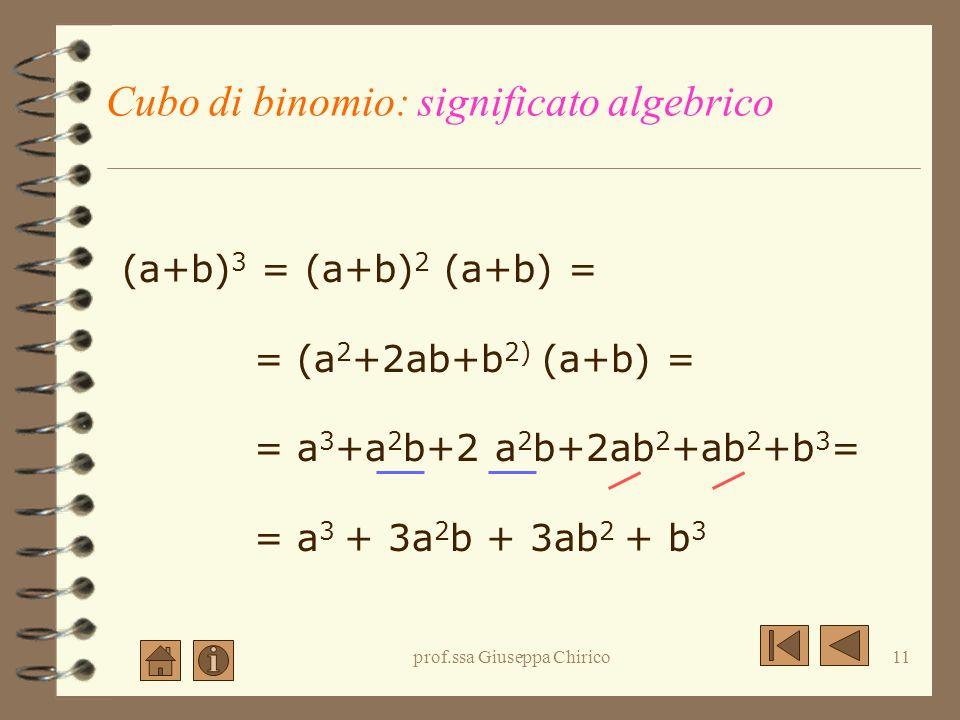 Cubo di binomio: significato algebrico