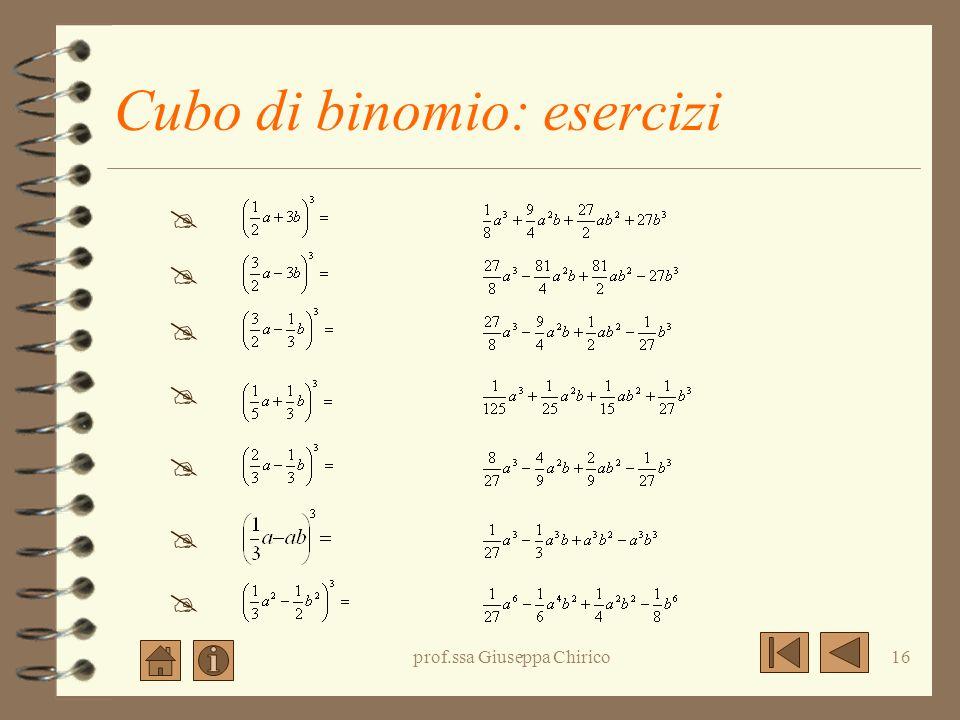 Cubo di binomio: esercizi