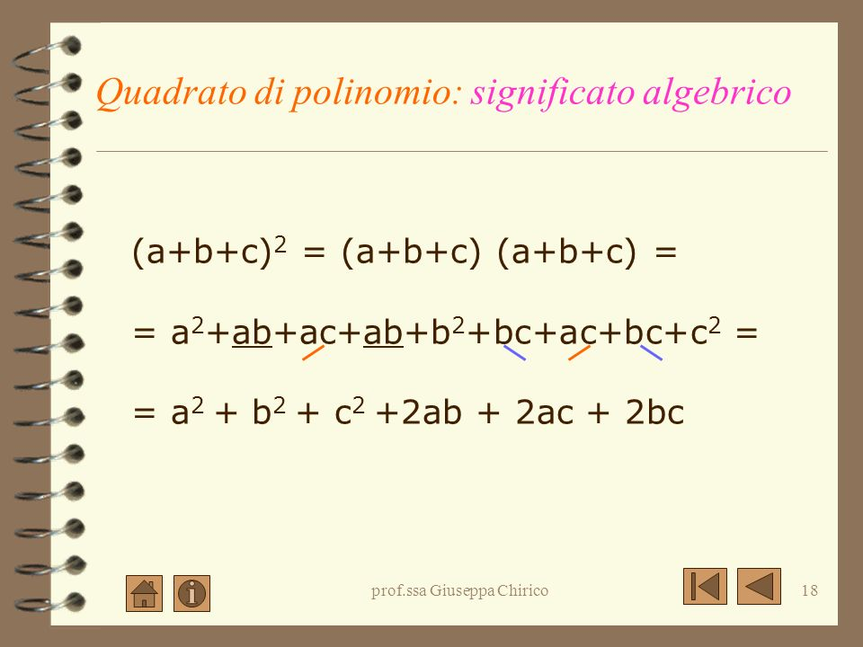 Quadrato di polinomio: significato algebrico